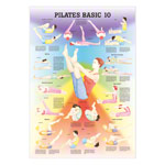 Mini-Poster Pilates Basic 10, LxB 34x24 cm