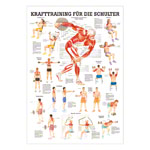 Mini Poster - Strength training for your shoulder -, LxW 34x24 cm